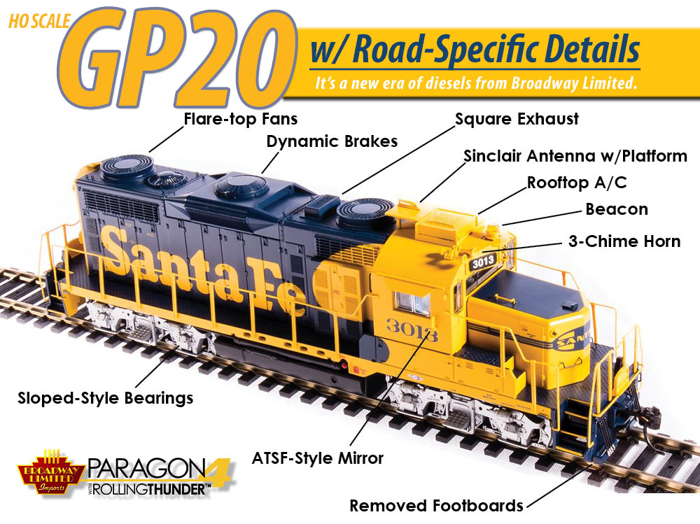 Call out photo of ATSF GP20 diesel locomotive